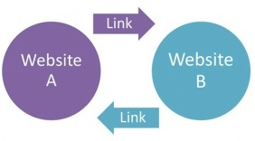 Benefits of using Reciprocal Link