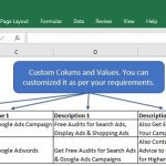 How to Use Google Ads Customizer in Search Ads