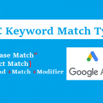 Keyword Match Types in Google AdWords