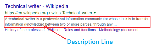 What is Descriptions in Google Advertising?