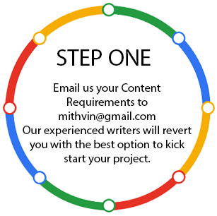 Affordable Content Writing Services
