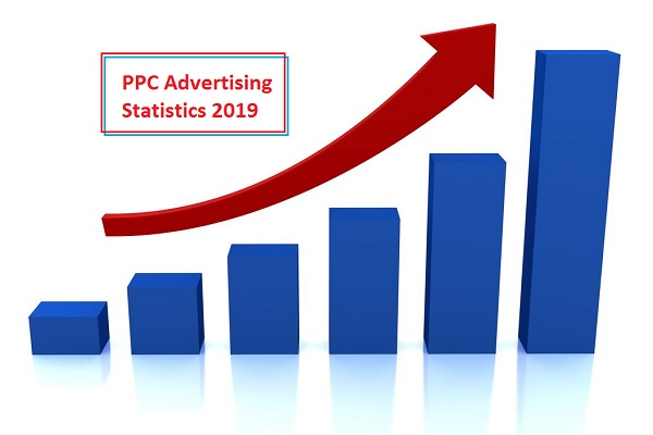 Google AdWords Advertising Statistics- statistics on advertising effectiveness